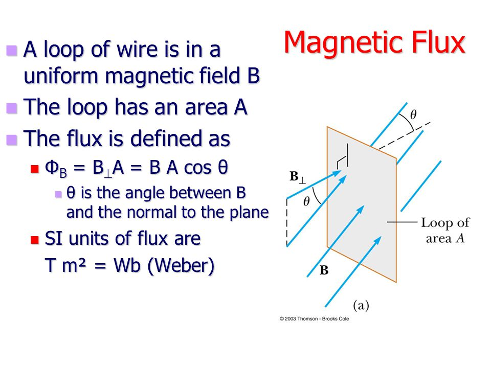 Magnetic Flux A loop of wire is in a uniform magnetic field B