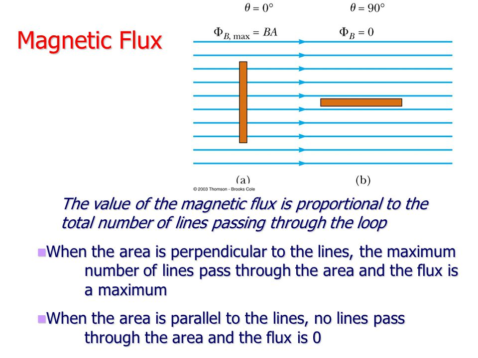 Magnetic Flux The value of the magnetic flux is proportional to the total number of lines passing through the loop.