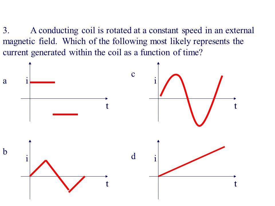 3. A conducting coil is rotated at a constant speed in an external magnetic field. Which of the following most likely represents the current generated within the coil as a function of time