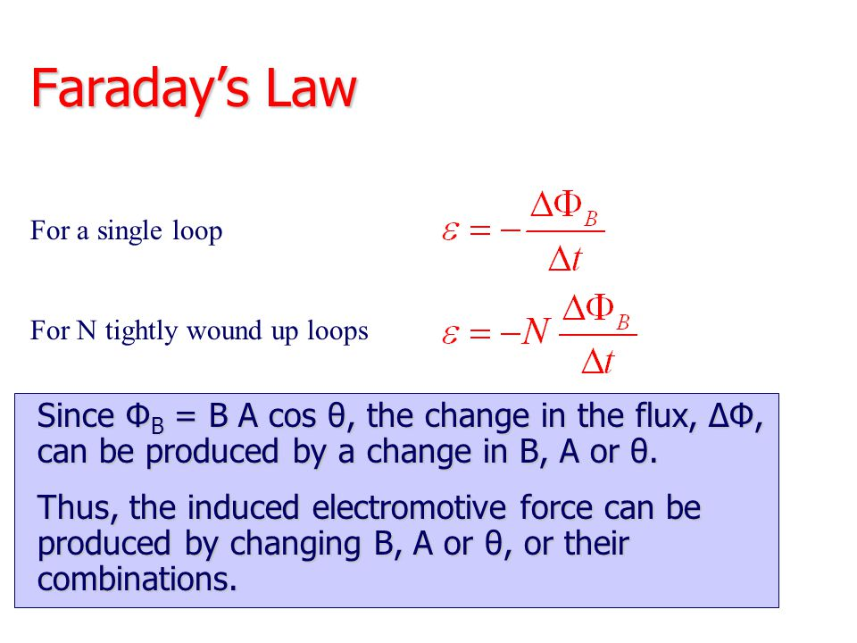 Faraday's Law For a single loop. For N tightly wound up loops.