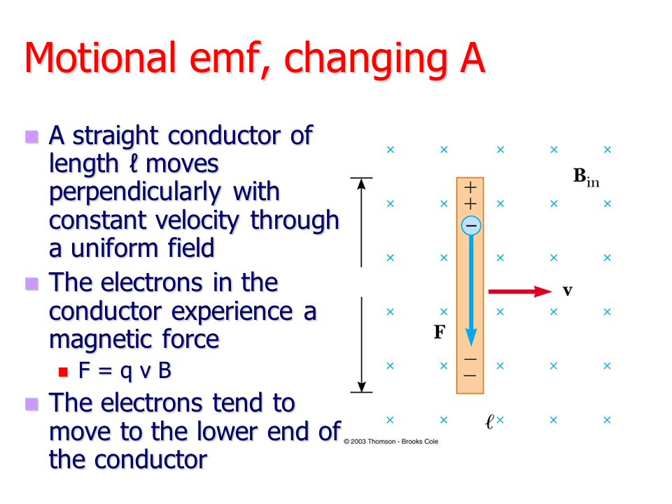 Motional emf, changing A