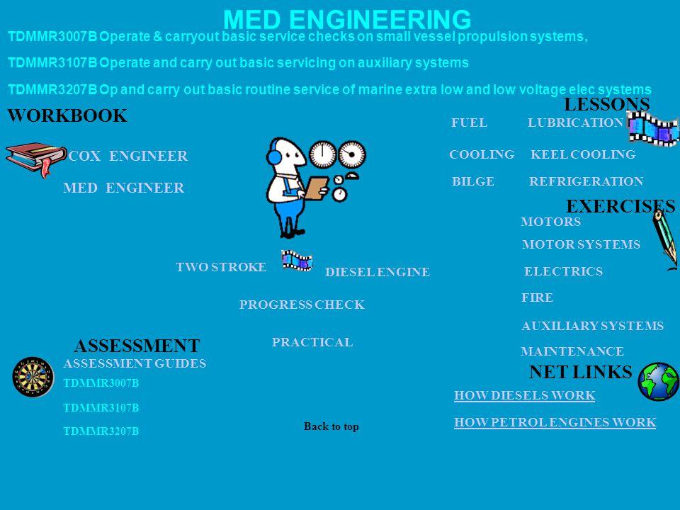 MED ENGINEERING LESSONS WORKBOOK EXERCISES ASSESSMENT NET LINKS