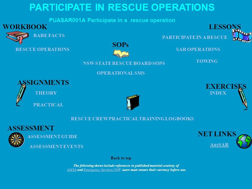 PARTICIPATE IN RESCUE OPERATIONS