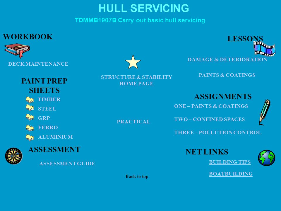HULL SERVICING WORKBOOK LESSONS PAINT PREP SHEETS ASSIGNMENTS