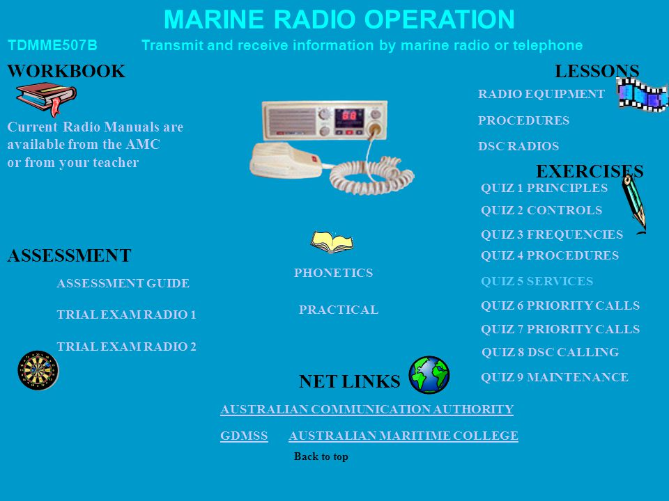 MARINE RADIO OPERATION
