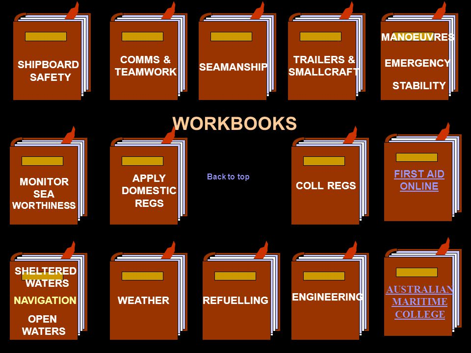 WORKBOOKS MANOEUVRES SHIPBOARD SAFETY COMMS & TEAMWORK TRAILERS &