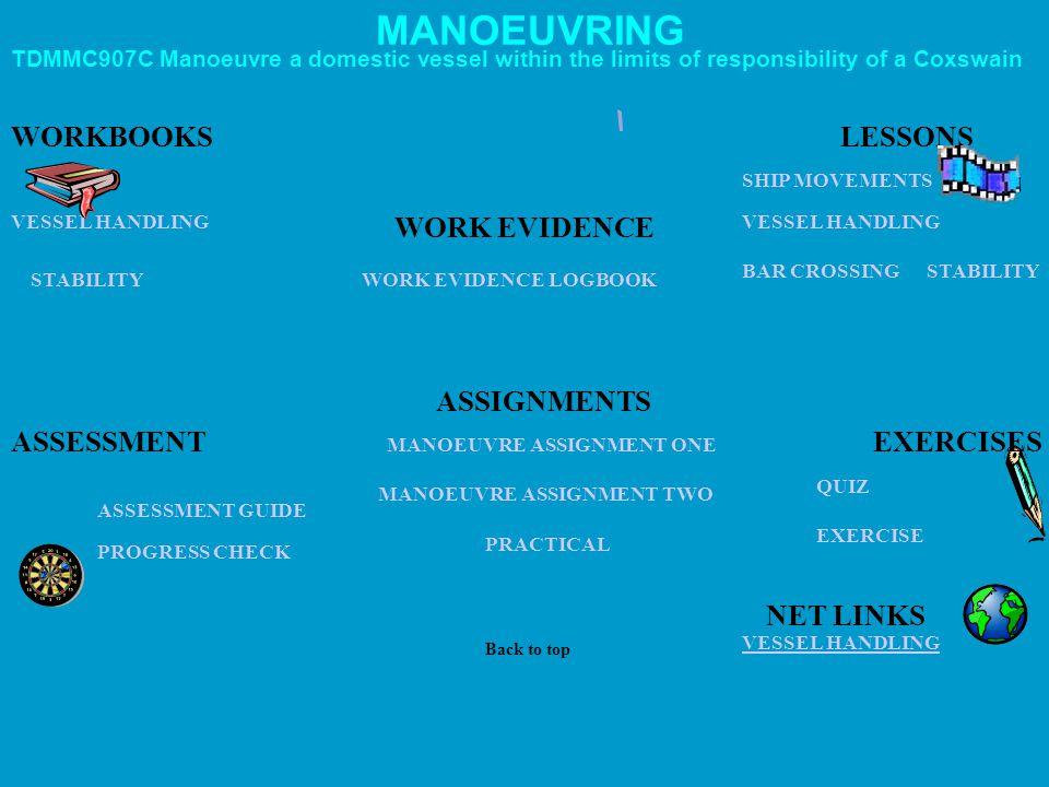 MANOEUVRING WORKBOOKS LESSONS WORK EVIDENCE ASSIGNMENTS ASSESSMENT