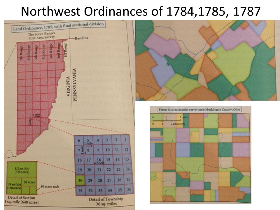 Northwest Ordinances of 1784,1785, 1787
