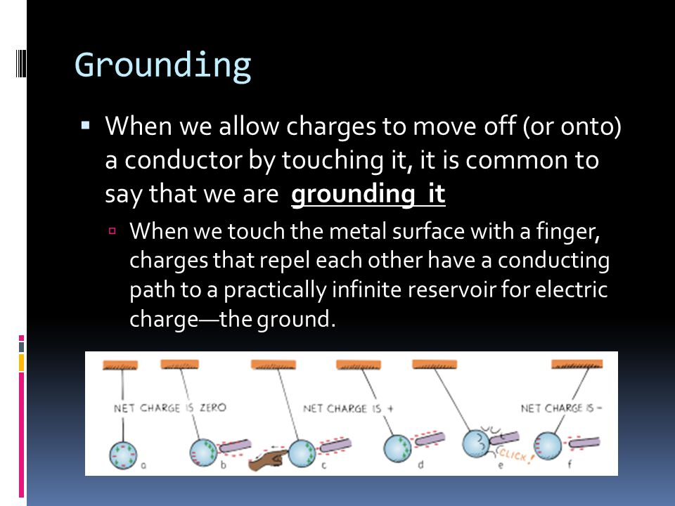 Grounding When we allow charges to move off (or onto) a conductor by touching it, it is common to say that we are grounding it.