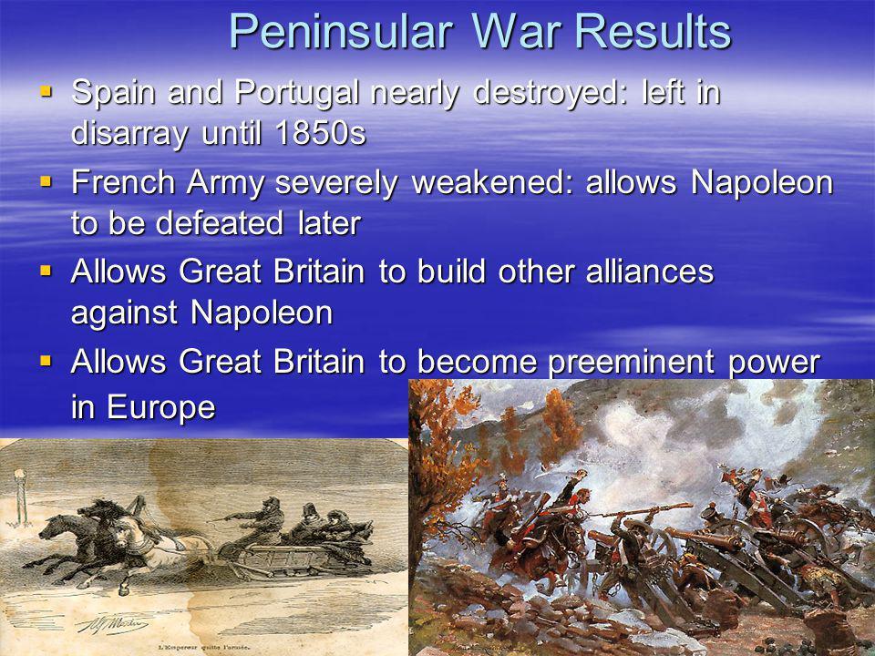 Peninsular War Results