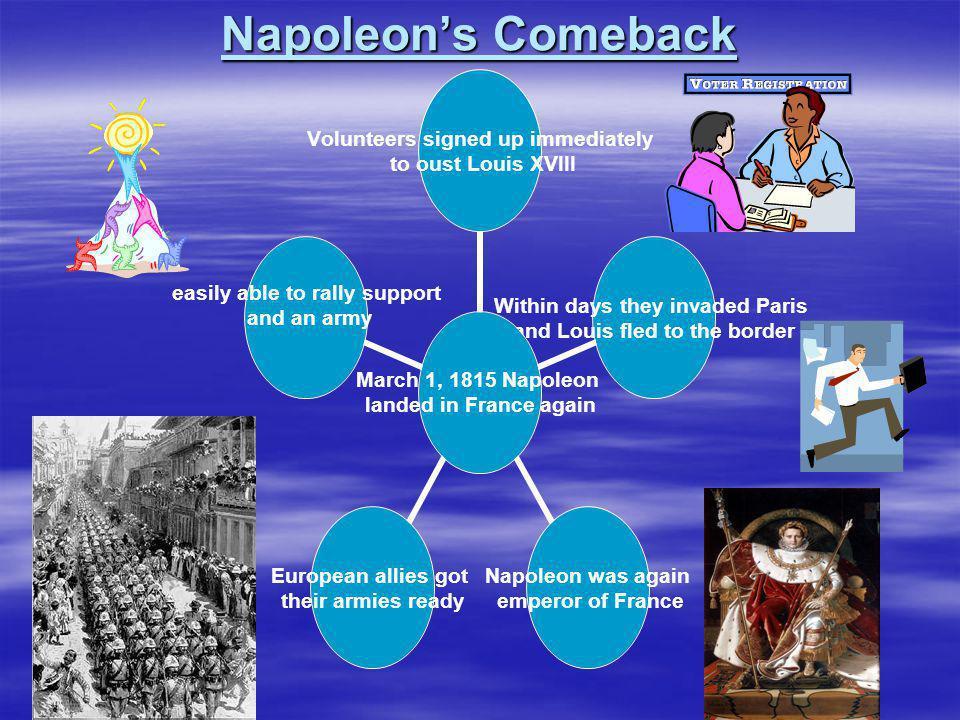 Napoleon's Comeback