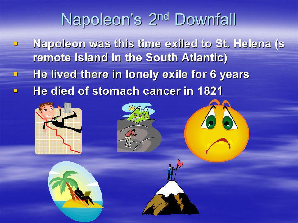 Napoleon's 2nd Downfall