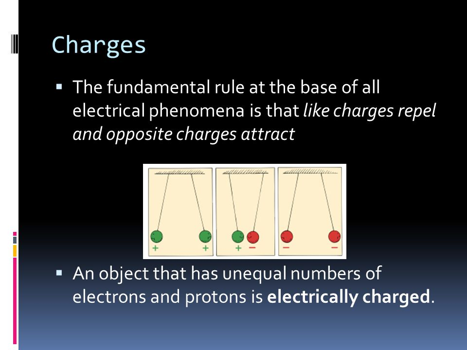 Charges The fundamental rule at the base of all electrical phenomena is that like charges repel and opposite charges attract.