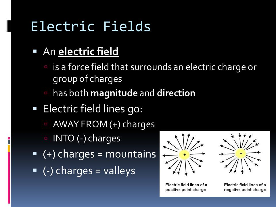 Electric Fields An electric field Electric field lines go: