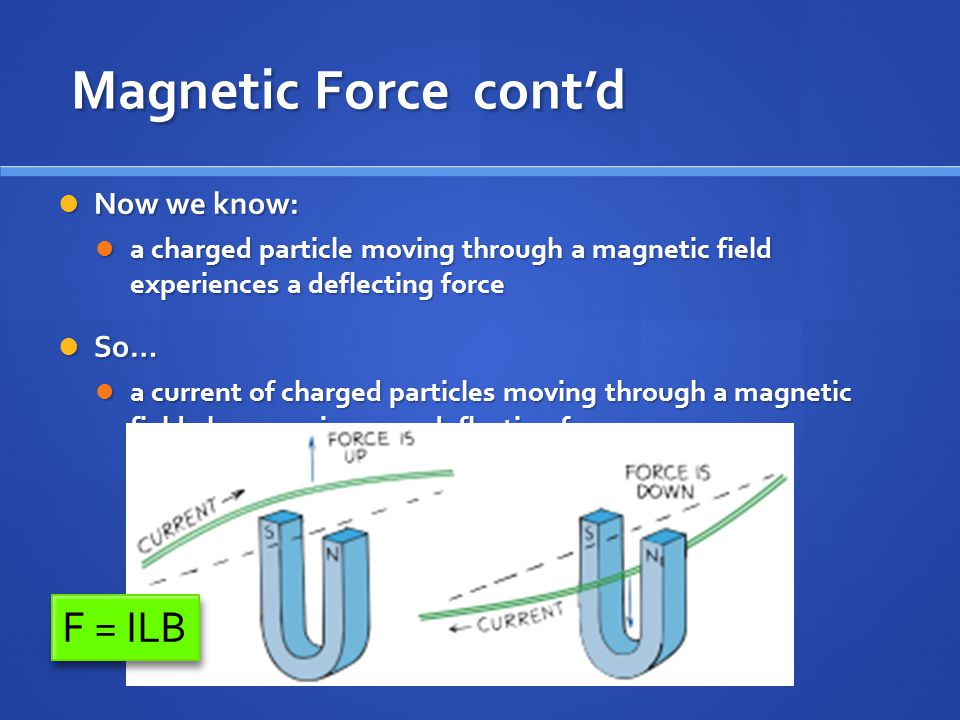 Magnetic Force cont'd F = ILB Now we know: So… F = force (N)
