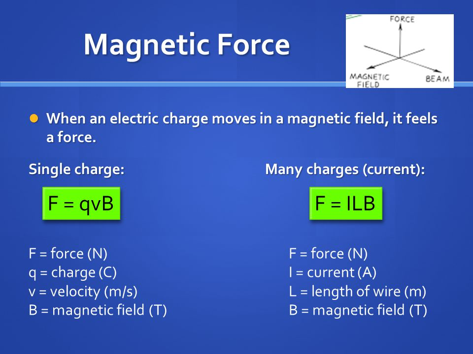 Magnetic Force F = qvB F = ILB