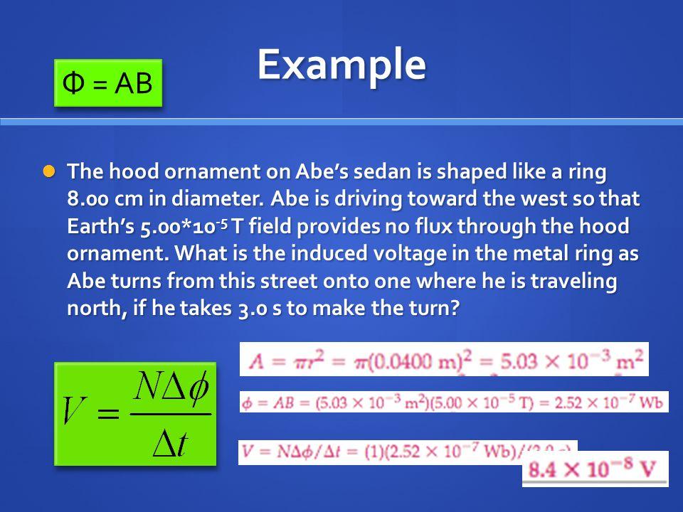 Example Φ = AB.