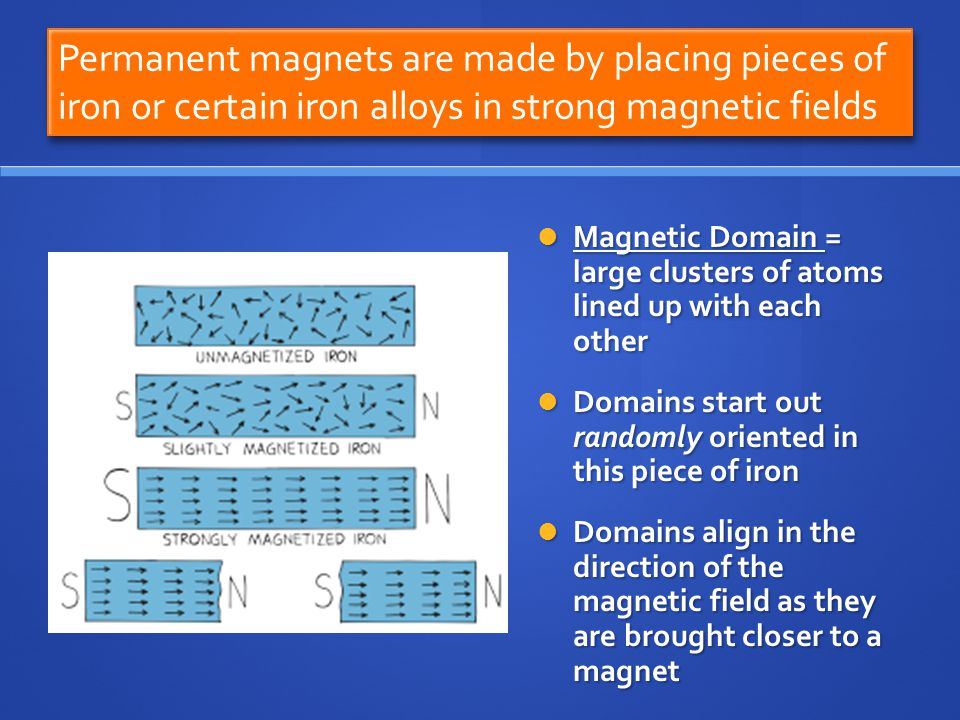 Magnetic Domains Permanent magnets are made by placing pieces of iron or certain iron alloys in strong magnetic fields.