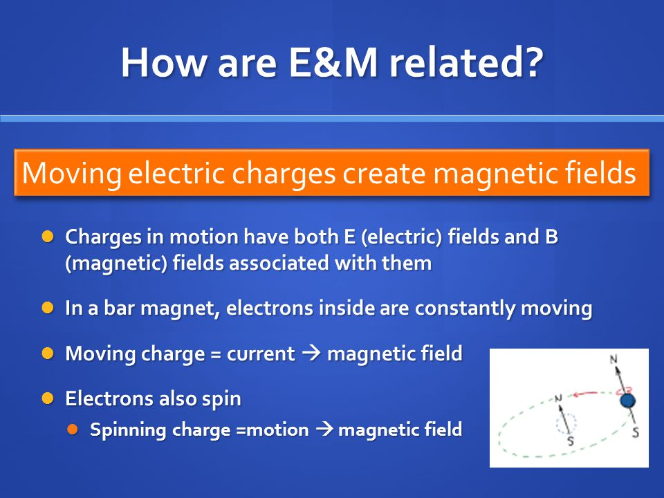 How are E&M related Moving electric charges create magnetic fields