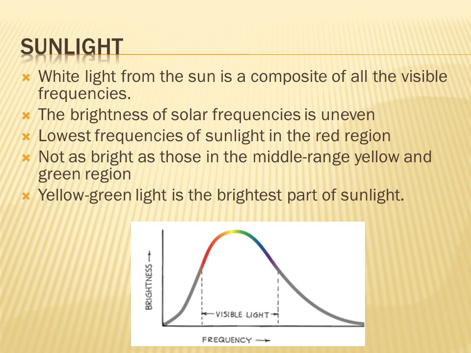 Sunlight White light from the sun is a composite of all the visible frequencies. The brightness of solar frequencies is uneven.