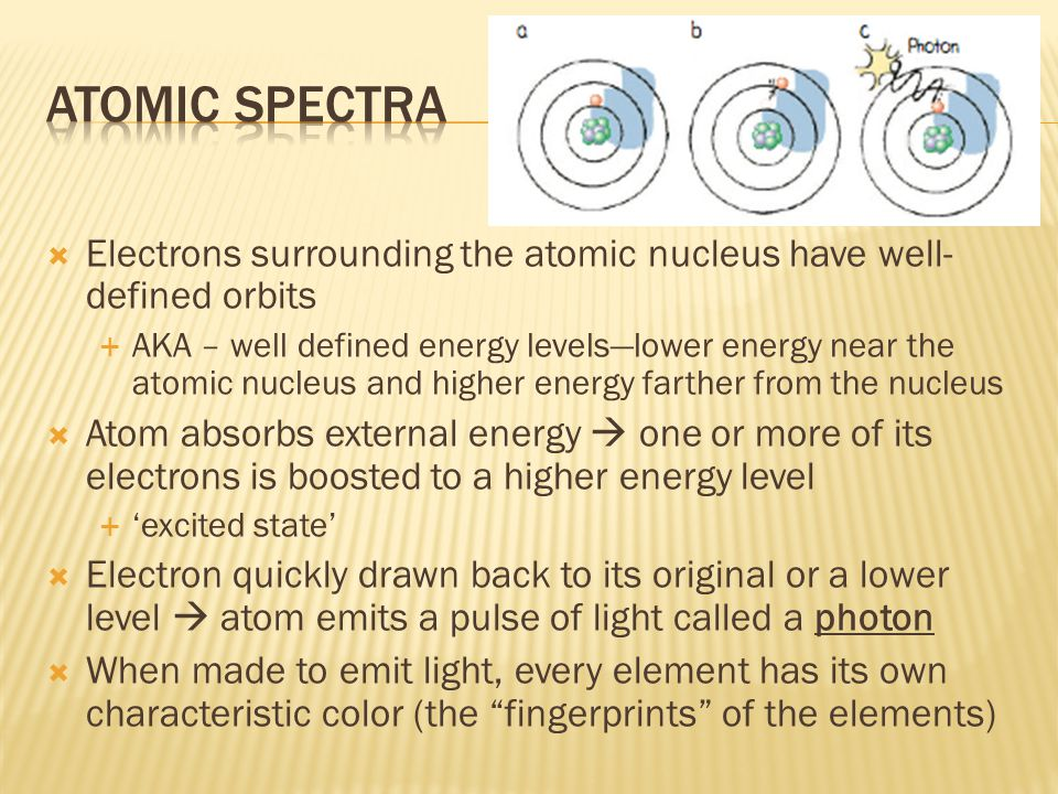 Atomic Spectra Electrons surrounding the atomic nucleus have well-defined orbits.