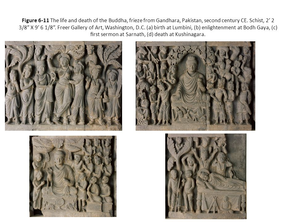 Figure 6-11 The life and death of the Buddha, frieze from Gandhara, Pakistan, second century CE.