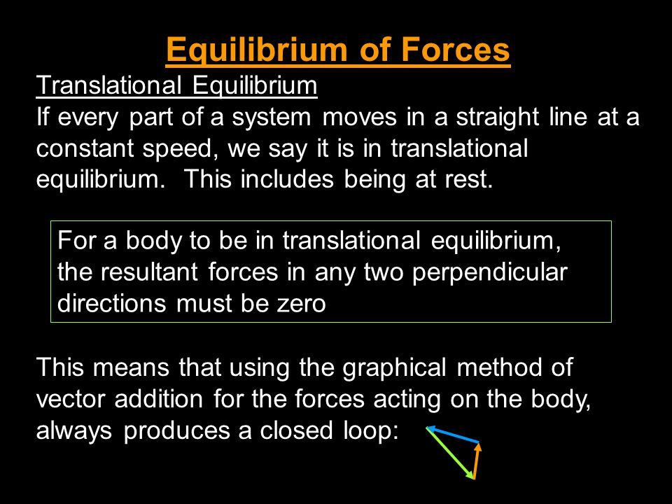 Equilibrium of Forces Translational Equilibrium