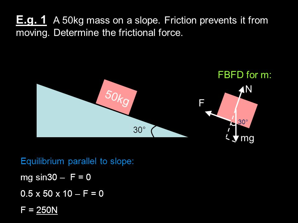 E. g. 1 A 50kg mass on a slope. Friction prevents it from moving