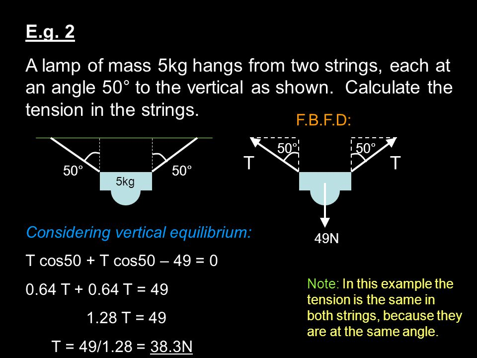 E.g. 2 A lamp of mass 5kg hangs from two strings, each at an angle 50° to the vertical as shown. Calculate the tension in the strings.