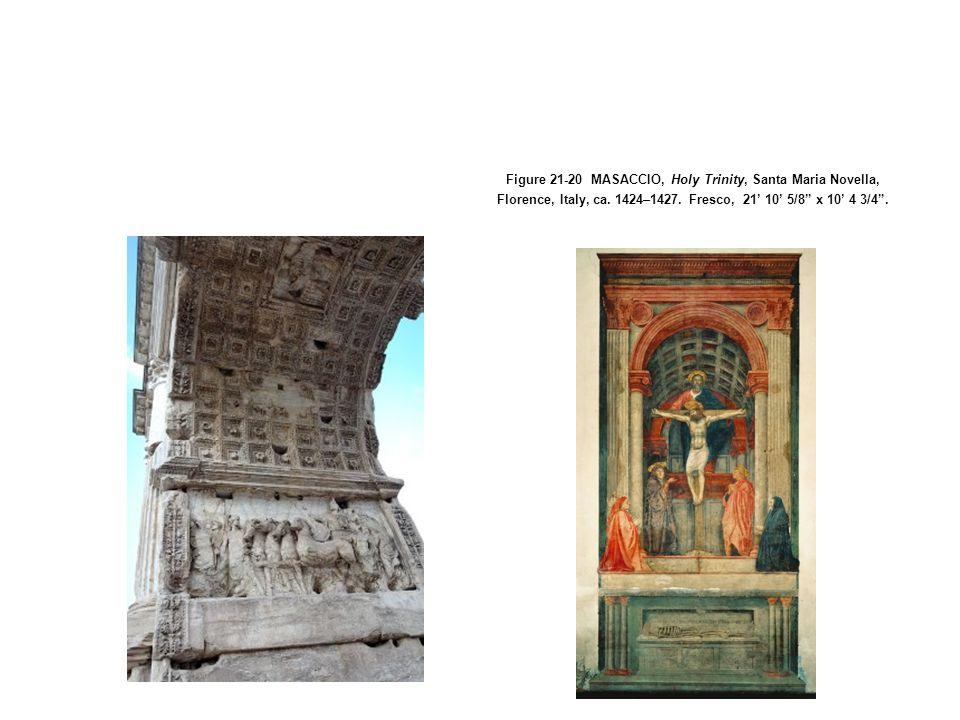Figure 21-20 MASACCIO, Holy Trinity, Santa Maria Novella, Florence, Italy, ca.