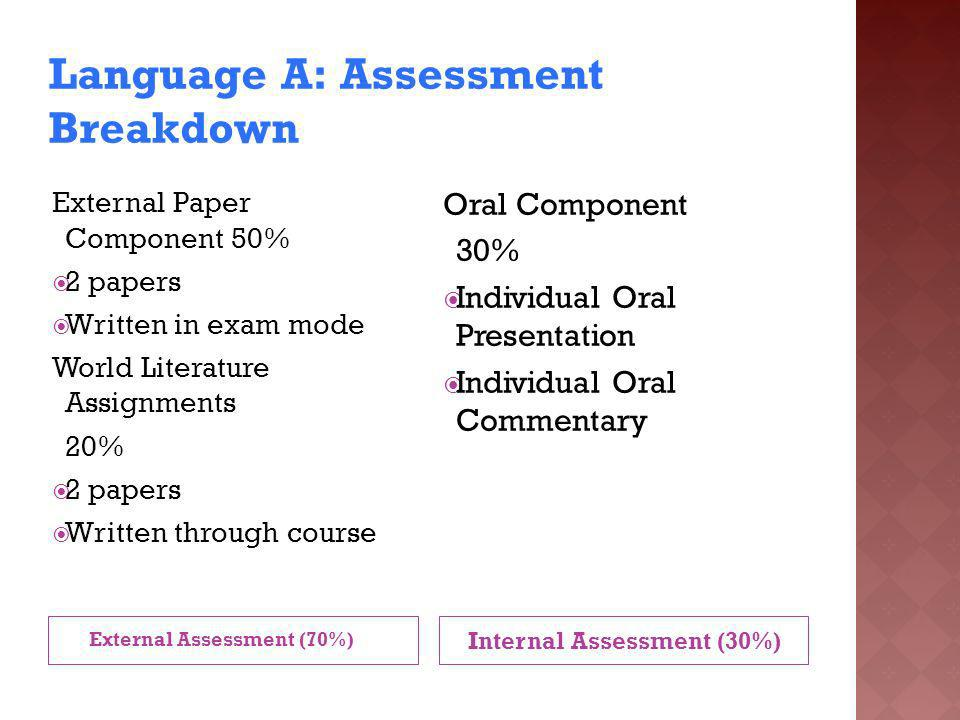 Language A: Assessment Breakdown