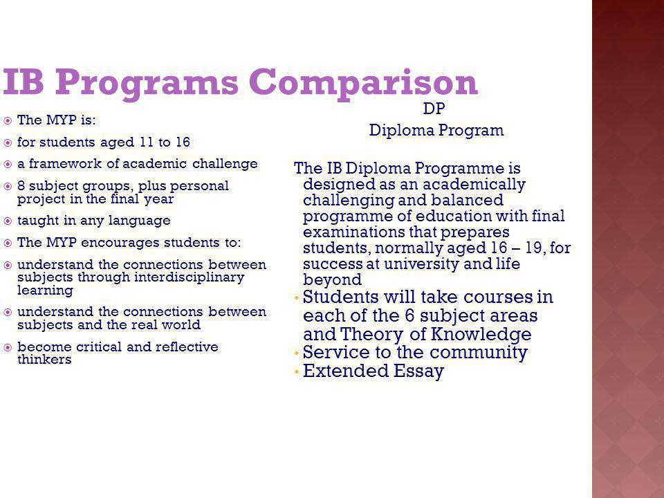 IB Programs Comparison