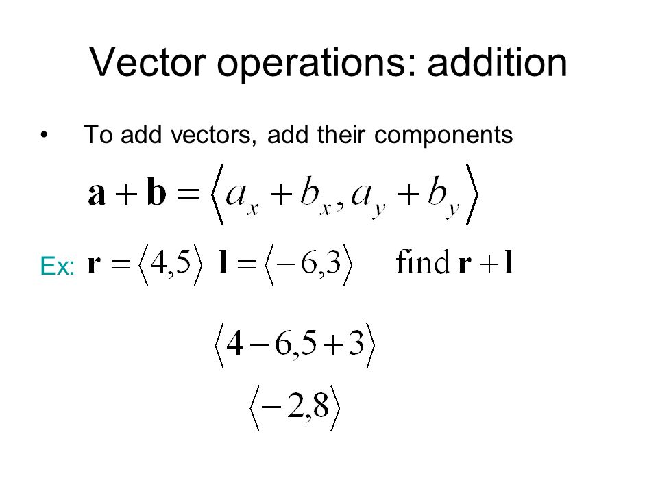 Vector operations: addition