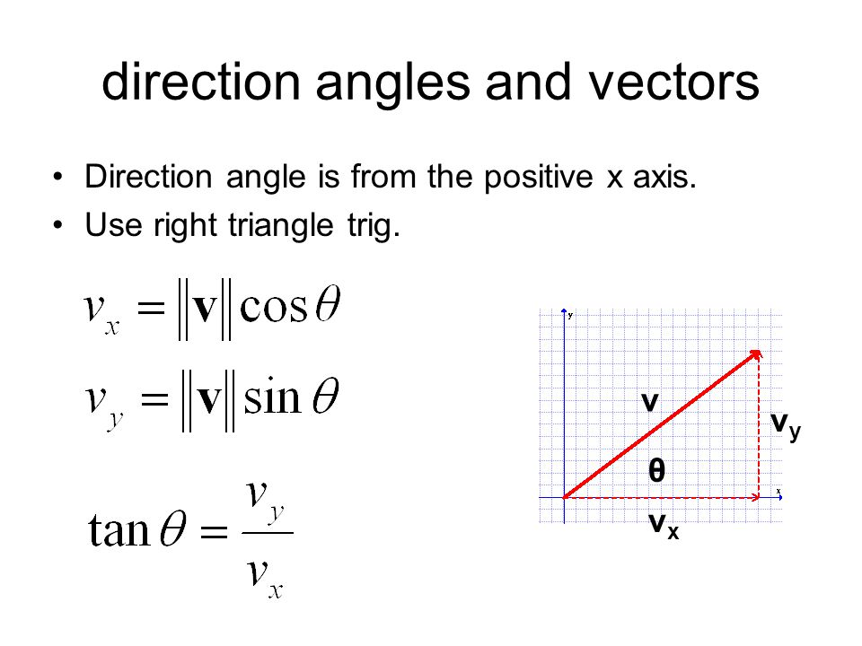 direction angles and vectors