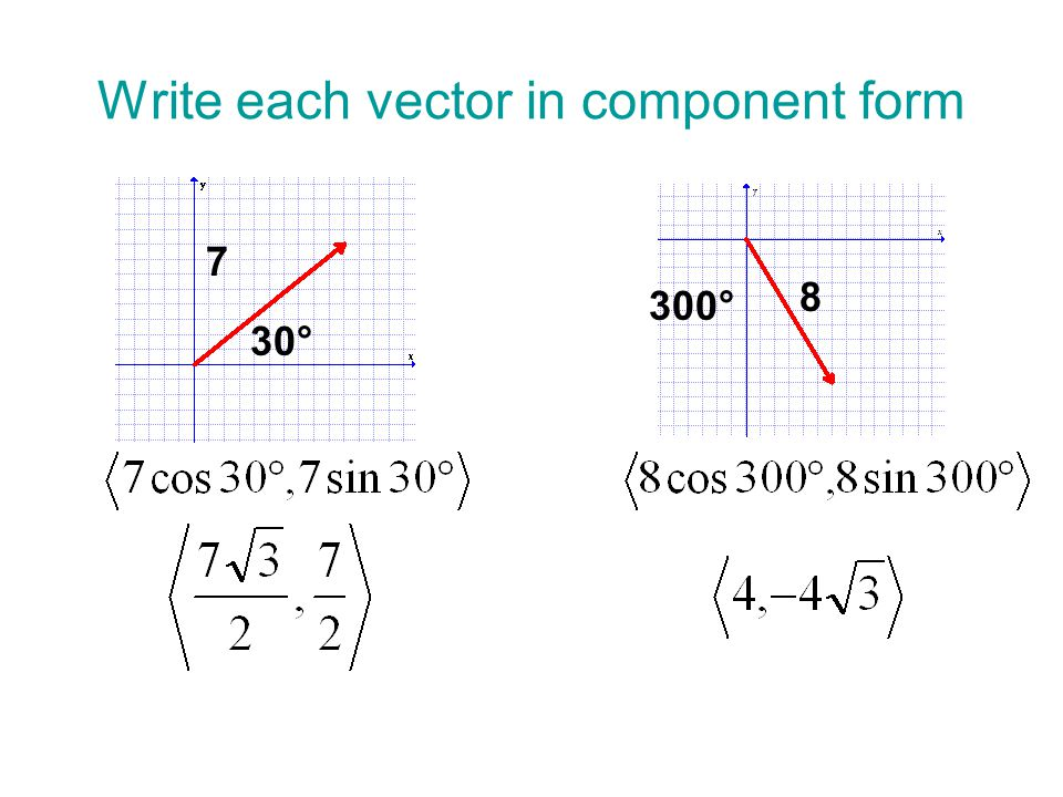VECTORS IN A PLANE Pre-Calculus Section ppt download