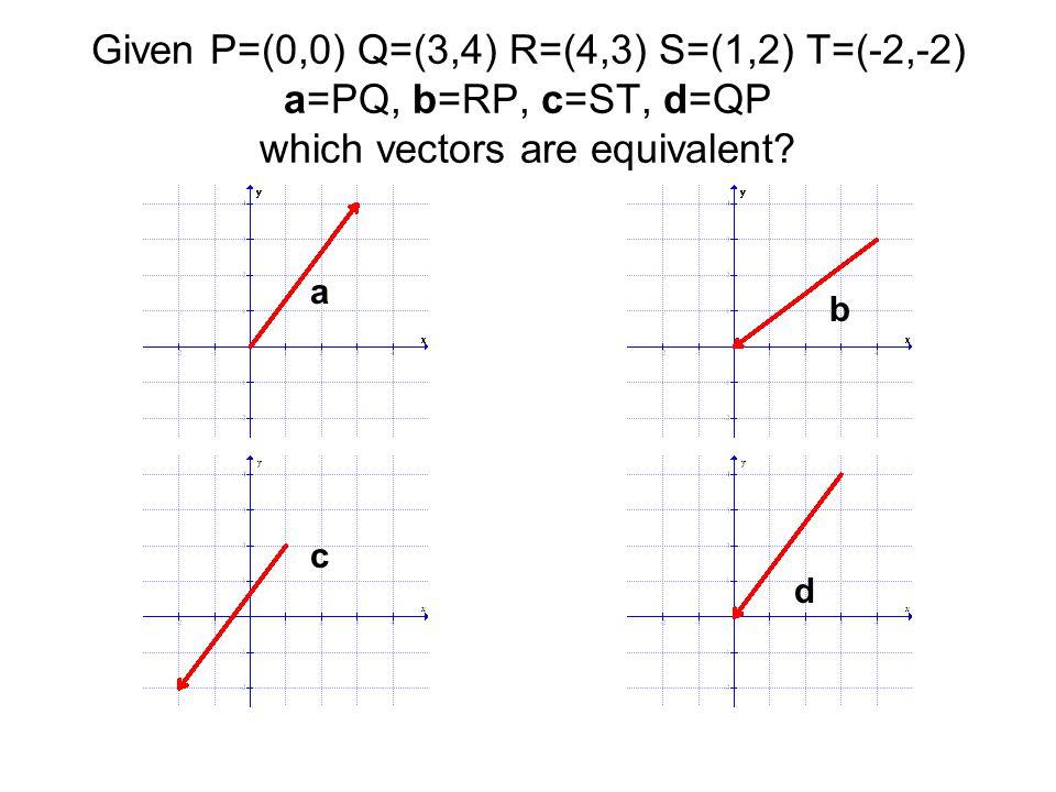Given P=(0,0) Q=(3,4) R=(4,3) S=(1,2) T=(-2,-2) a=PQ, b=RP, c=ST, d=QP which vectors are equivalent
