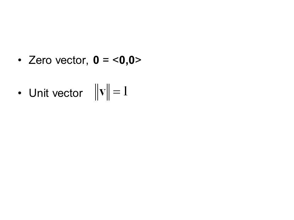 Zero vector, 0 = <0,0> Unit vector
