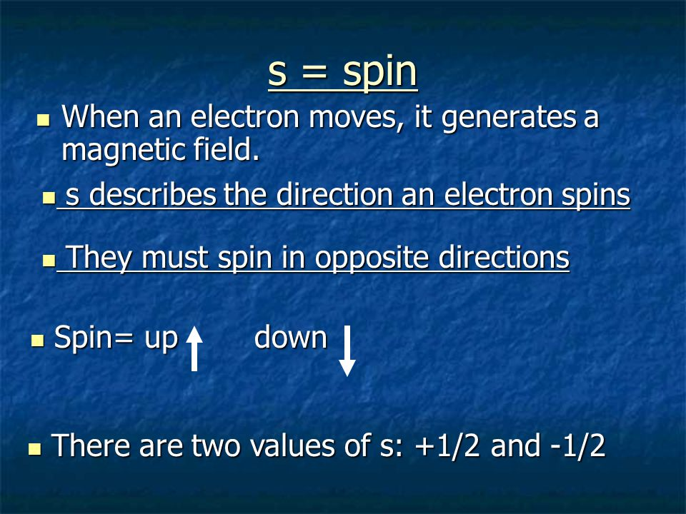 s = spin When an electron moves, it generates a magnetic field.