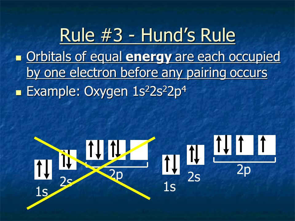 Rule #3 - Hund's Rule Orbitals of equal energy are each occupied by one electron before any pairing occurs.