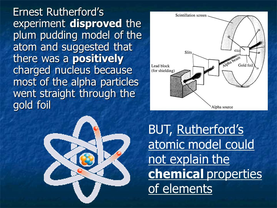 Ernest Rutherford's experiment disproved the plum pudding model of the atom and suggested that there was a positively charged nucleus because most of the alpha particles went straight through the gold foil