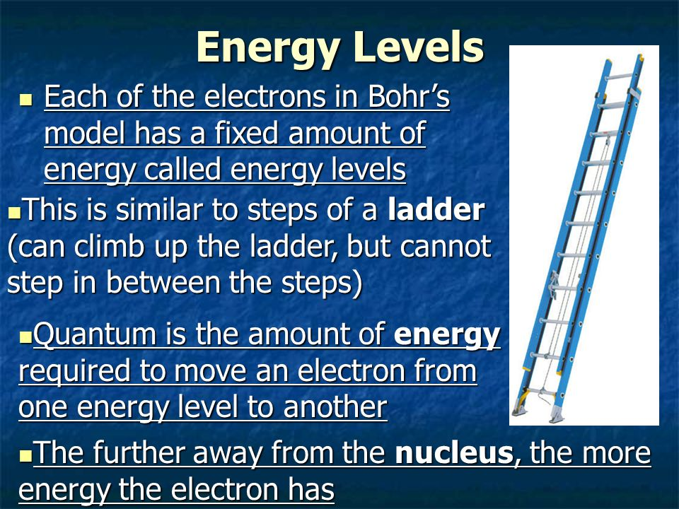 Energy Levels Each of the electrons in Bohr's model has a fixed amount of energy called energy levels.