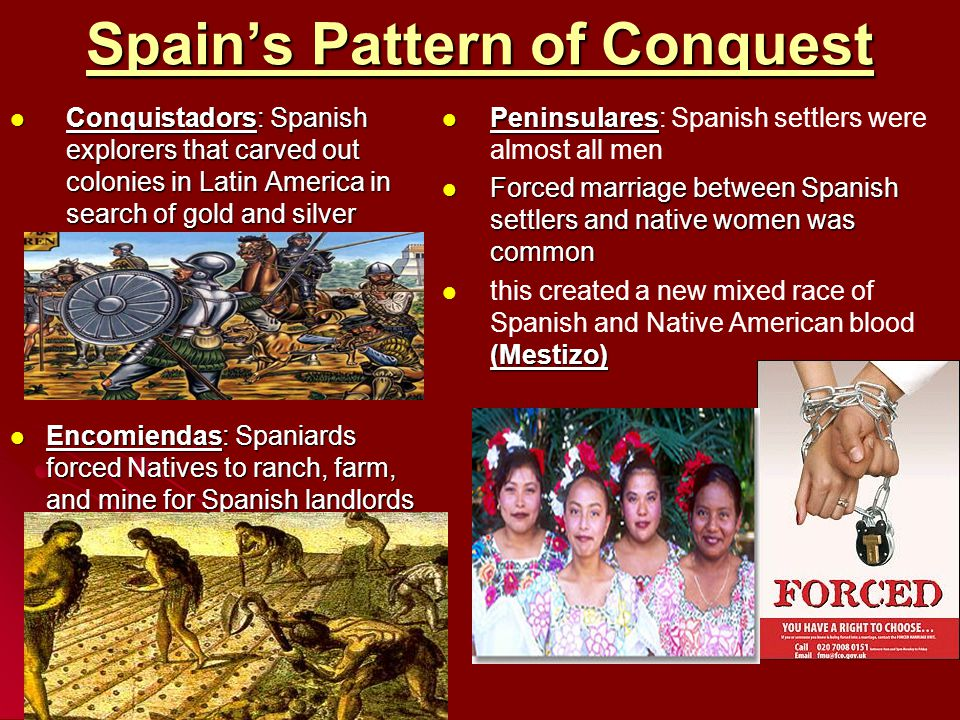 Spain's Pattern of Conquest