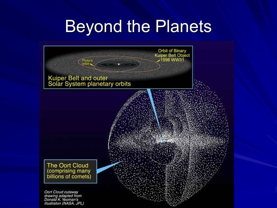 Beyond the Planets