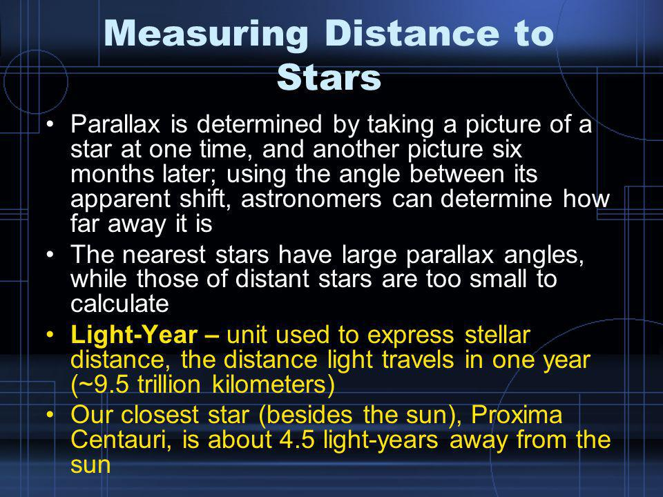 Measuring Distance to Stars