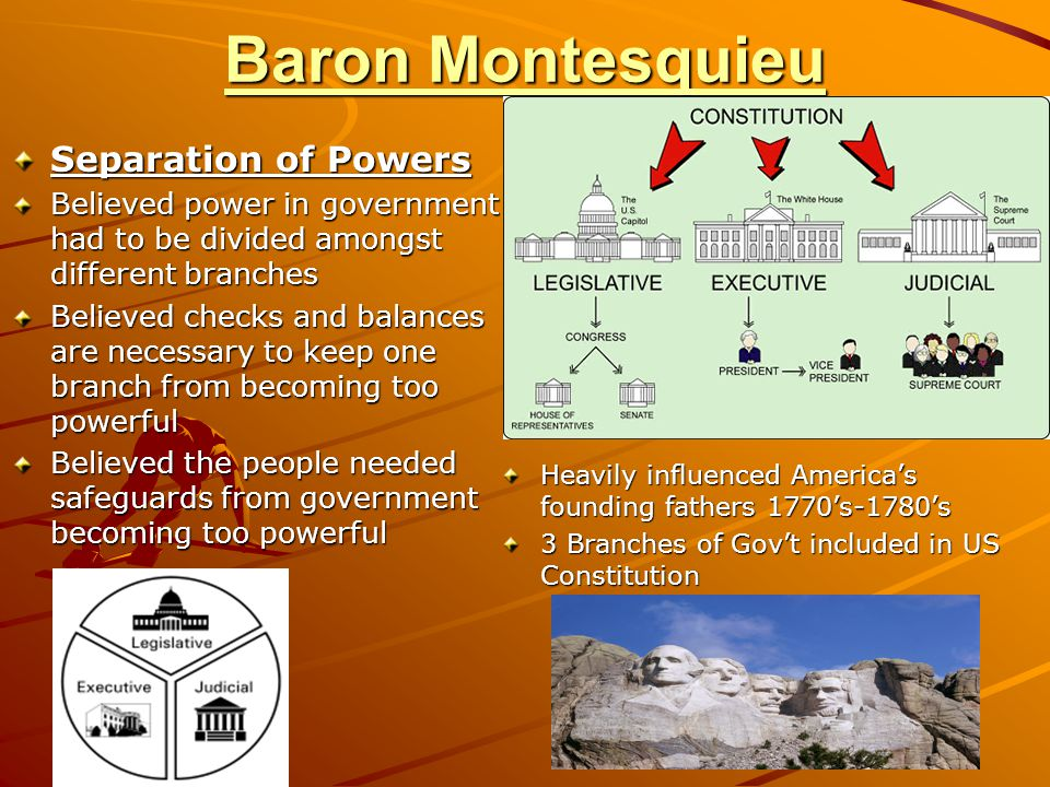 Baron Montesquieu Separation of Powers