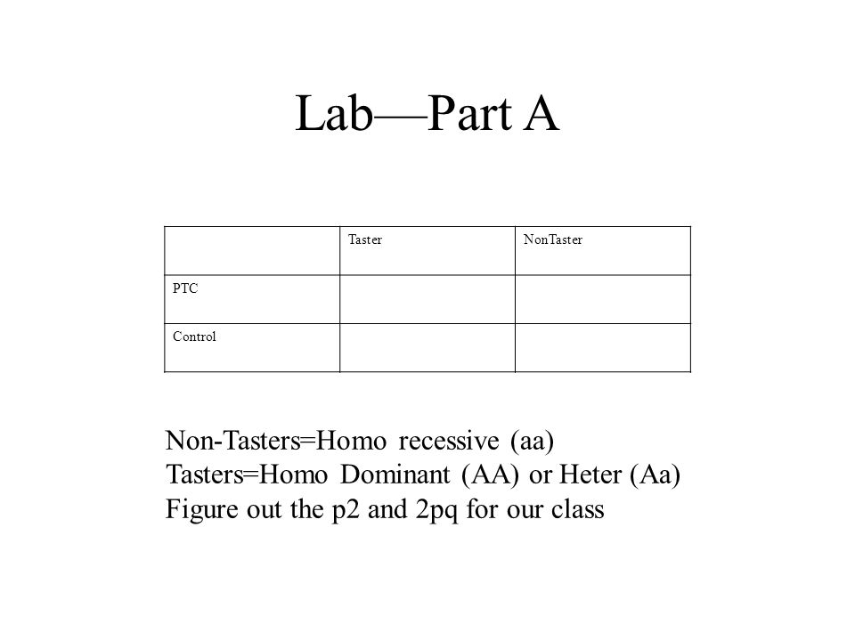 Lab—Part A Non-Tasters=Homo recessive (aa)