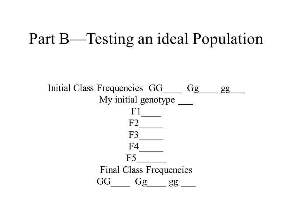 Part B—Testing an ideal Population
