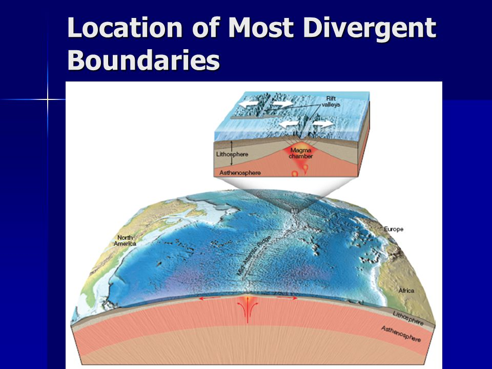 Location of Most Divergent Boundaries