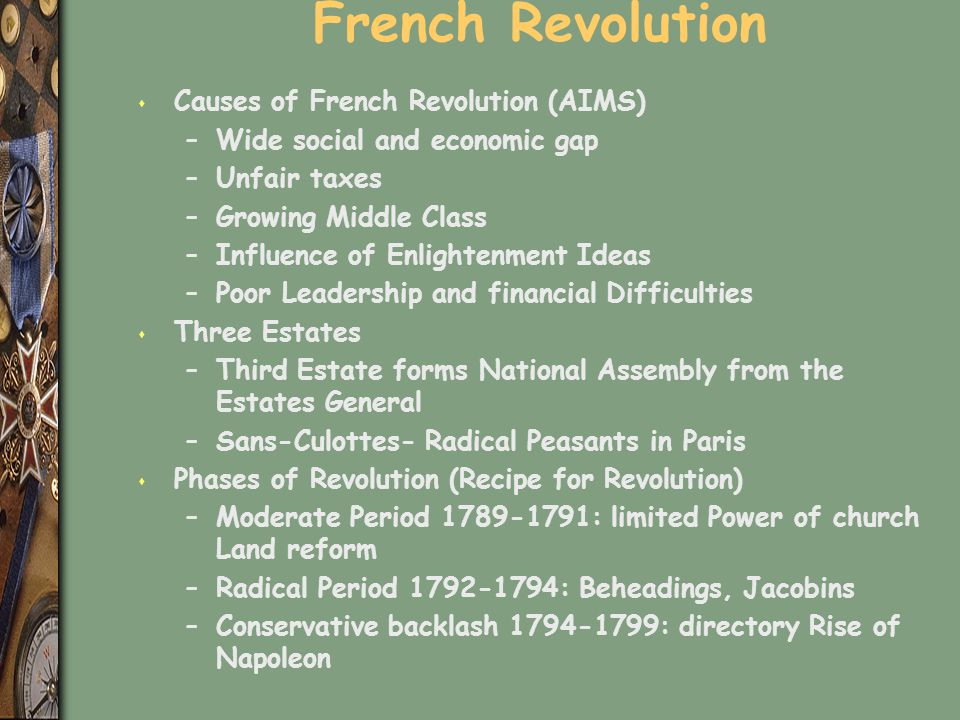 French Revolution Causes of French Revolution (AIMS)
