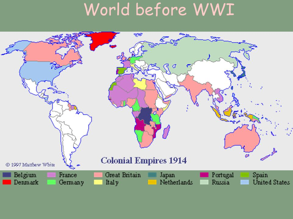 World before WWI